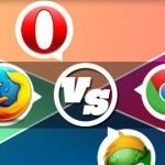 Aplikasi Web Browser Android Terbaik dan Tercepat Pilihan