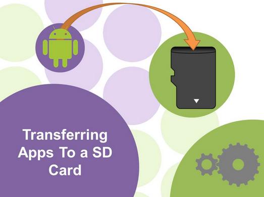 Cara Memindahkan Aplikasi Ke SD Card